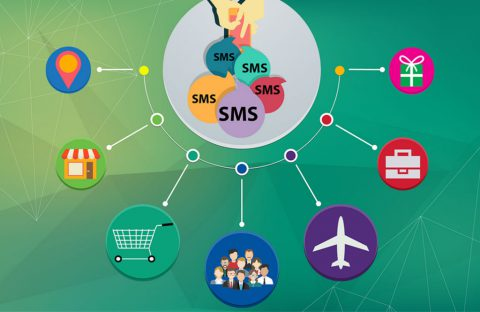 SMS text messaging marketing